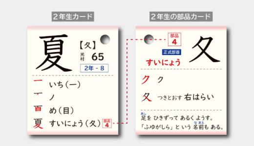 部品カードの説明