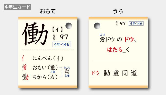 働の漢字カード