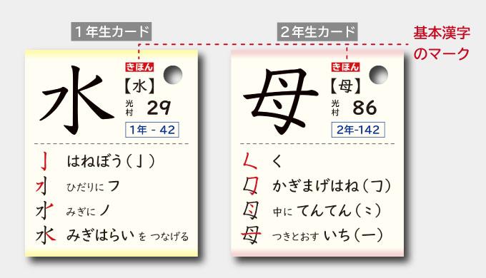 基本漢字のカード